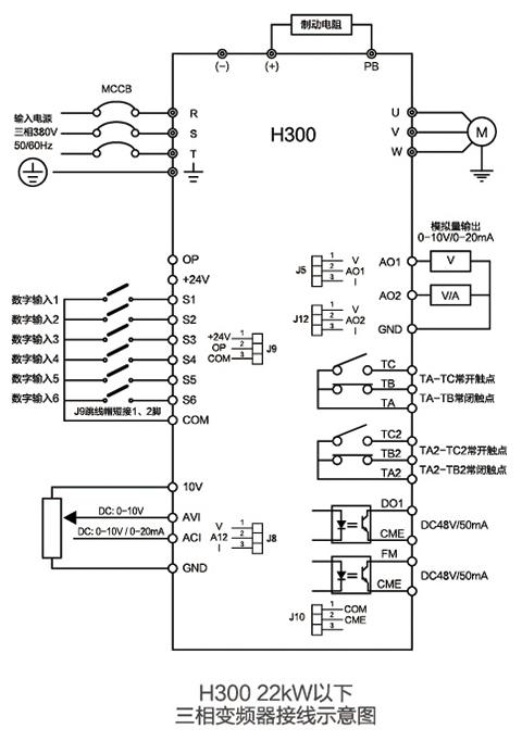 双模拟量输出通道,4-20ma,0-10v两组模拟量可行输出 ◆ 优化的pid